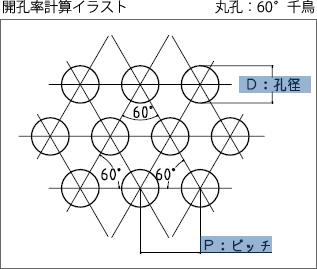パンチングメタル開孔率自動計算ツール